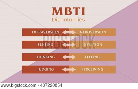 Mbti Test Dichotomies: Introversion, Extraversion, Sensing, Intuition, Thinking, Feeling, Judging, P