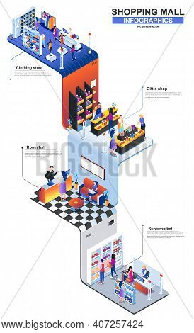 Shopping Mall Modern Isometric Infographics. 3d Isometry Graphic Design With Clothing Store, Gifts S