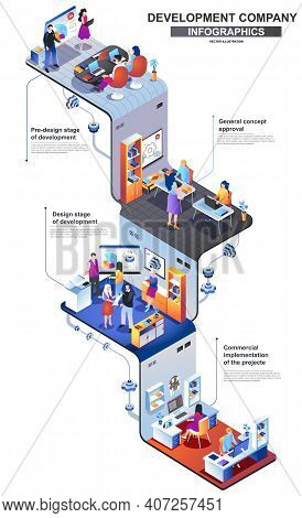 Development Company Modern Isometric Infographics. 3d Isometry Graphic Concept With Design And Progr