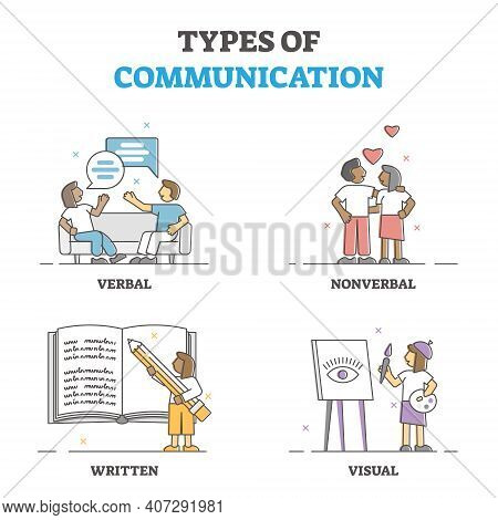 Types Of Verbal, Nonverbal, Written And Visual Communication Outline Concept