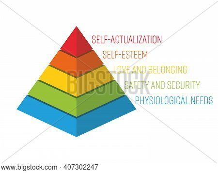 Maslow Pyramid - Hierarchy Of Needs. Psychological Theory Of Human Motivation. 3d Vector Object. Inf