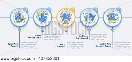 M2m Communication Vector Infographic Template. Parts Request, Stock Control Presentation Design Elem