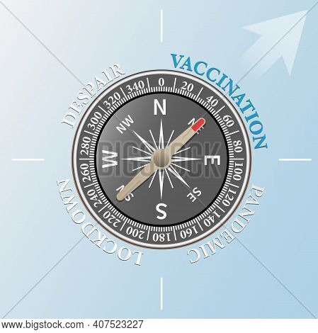 Vaccination, Way Out Of Covid-19 Coronavirus Pandemic Concept With Compass, Vector Illustration
