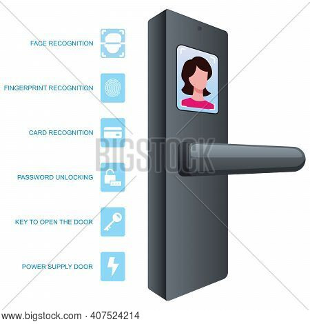 Smart Door Lock With Face And Fingerprint Recognition System.