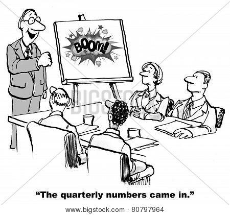 Successful Quarterly Results