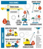 Lifting equipment infographics set with cranes and heavy machinery symbols vector illustration poster