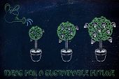 sustaining the green economy: watering can making an idea tree grow bigger poster