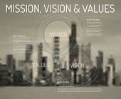 Vector Mission, vision and values diagram schema infographic with city photo on the background poster