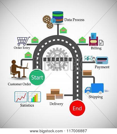 Concept of Order Management System infographics