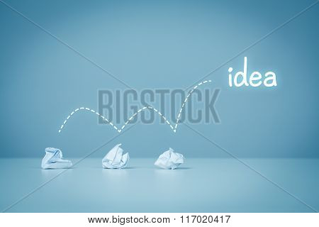Idea And Creative Process