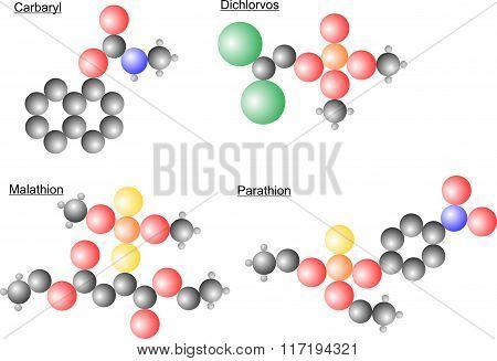 Atomic Arangment Of Different Pesticides