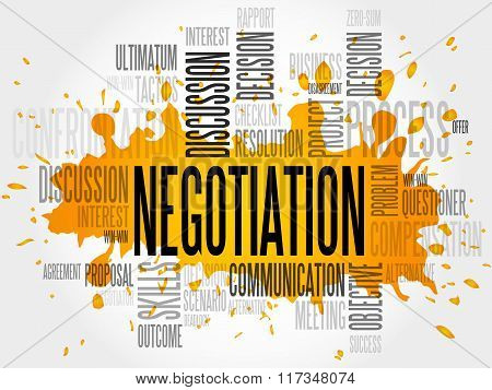 Negotiation Words Cloud