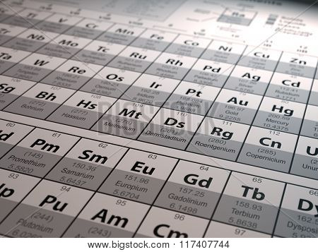 Periodic table of the elements. Science background.  3d