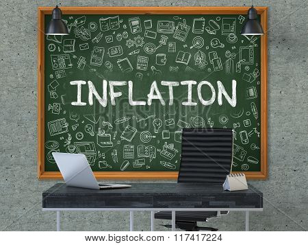 Chalkboard on the Office Wall with Inflation Concept.