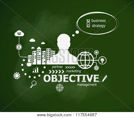 Objective Design Concept And Man.