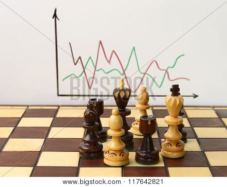the chess pieces and a stock chart