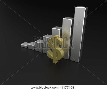 Rendering of dollar financial graph