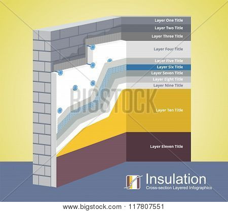 Polystyrene Thermal Insulation Cross-section Layered Infographics