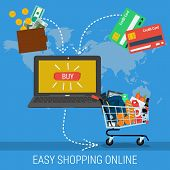 Vector concept easy methods shopping online. Infographics of online payment and fast delivery of goods. Credit card cash and shopping trolley with a laptop. Flat style. Web infographics poster