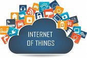 Internet of things concept and Cloud computing technology Smart Home Technology Internet networking concept. Internet of things cloud with apps.Cloud computing technology device.Cloud Apps poster