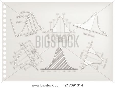 Business and Marketing Concepts, Illustration Paper Art Craft Set of Standard Deviation, Gaussian Bell or Normal Distribution Curves.