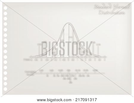 Business and Marketing Concepts, Illustration Paper Art Craft of Positve and Negative Distribution Curve or Normal Distribution Curve and Not Normal Distribution Curve.