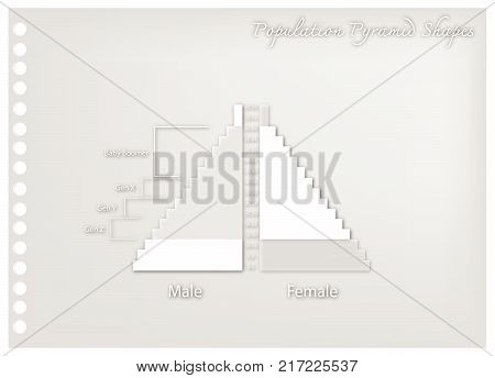 Population and Demography, Illustration Paper Art Craft of Population Pyramids Chart or Age Structure Graph with Baby Boomers Generation, Gen X, Gen Y and Gen Z.