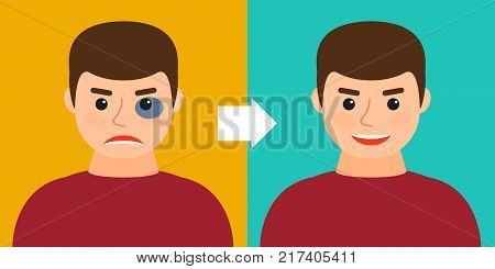 young man with a bruise or without. Before and after. Vector illustration. Recovery healing regeneration. poster
