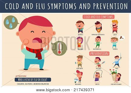 Cold and flu symptoms and prevention. Vector cartoon flat infographics of sore throat runny nose and cough in children. Illustration of different stages of the disease and protection from it.