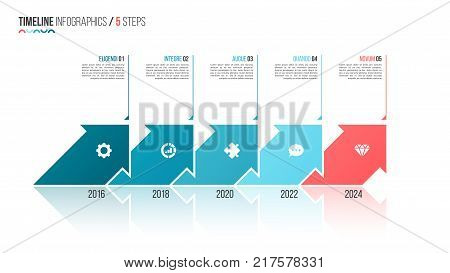 Arrows shaped timeline infographic template. 5 steps, options, processes Vector illustration