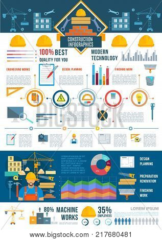 Construction business infographic. House building and development graph and chart with design planning, engineering and finishing work statistics, builder tool and construction site equipment diagram