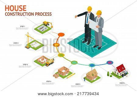Infographic construction of a blockhouse. House building process. Foundation pouring, construction of walls, roof installation and landscape design vector illustration