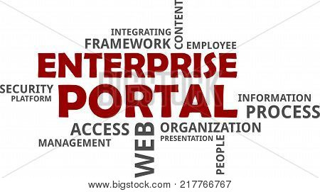 A word cloud of enterprise portal related items