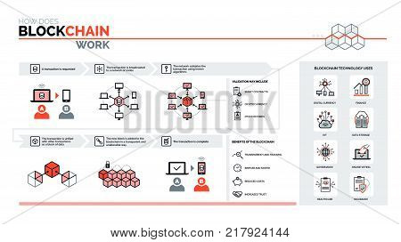 how does a blockchain work cryptocurrency and secure transactions infographic uses and benefits