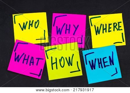 Who, Why, How, What, When And Where Questions - Uncertainty, Brainstorming Or Decision Making Concep