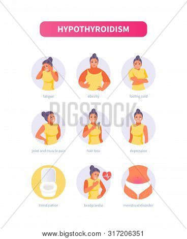 Female Character With Symptoms Of Hypothyroidism. Medical Vector Infographics, Poster