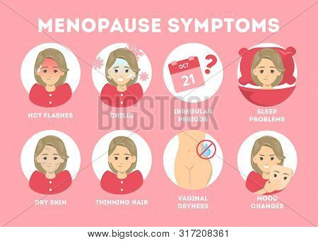 Menopause symptoms concept. Female character during climax poster