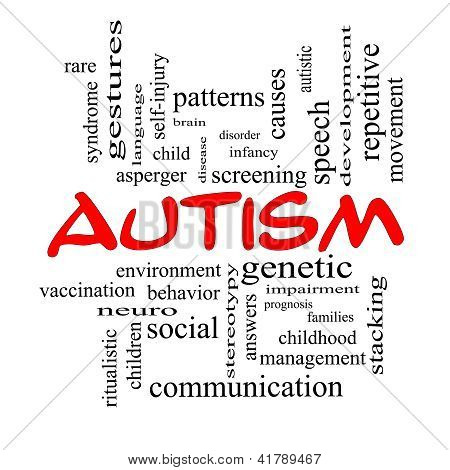 Autism Word Cloud Concept In Red Caps