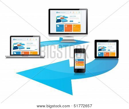 Cloud Sync Media Devices