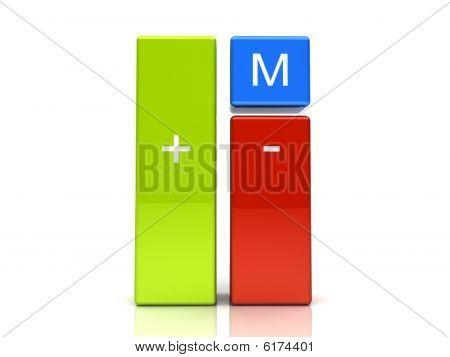 Margin Concept