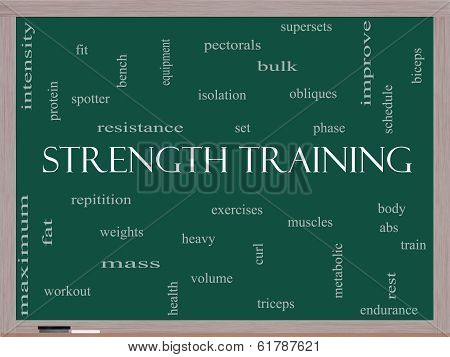 Strength Training Word Cloud Concept On A Blackboard