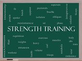 Strength Training Word Cloud Concept on a Blackboard with great terms such as body muscles weights and more. poster