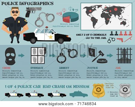 Police infographic set