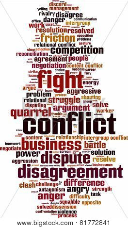 Conflict Word Cloud