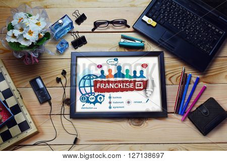 Franchise design concept and group of people on wooden office desk. Franchise concepts for business consulting finance management.