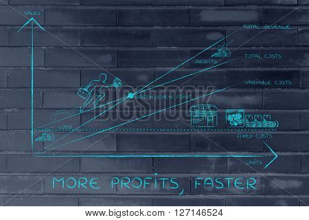 Break-even Point Graph & Ceo Climbing Results, More Profits, Faster