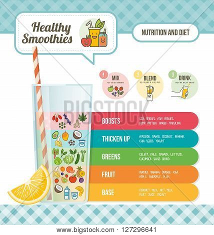 Smoothies preparation infographic with ingrendients and steps fruit and vegetables icons and copy space nutrition and healthy eating concept