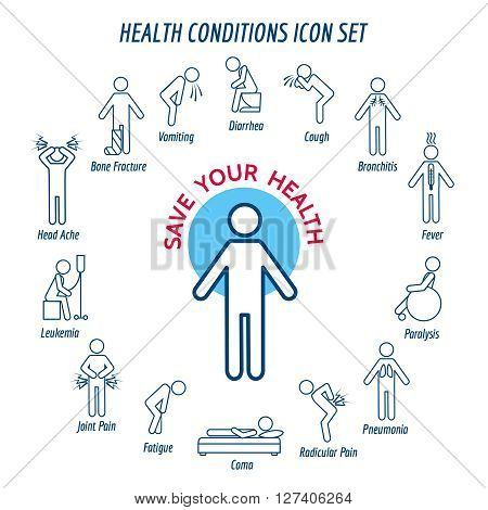 health conditions and diseases