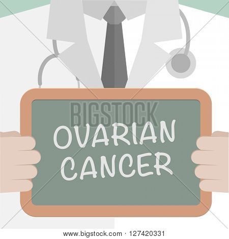 minimalist illustration of a doctor holding a blackboard with Ovarian Cancer text, eps10 vector