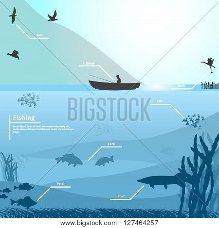 Vector illustration fishing on a blue background. Fisherman on the boat fishes on the lake. Birds and fish living in the lake. Underwater life. Infographics fishing.